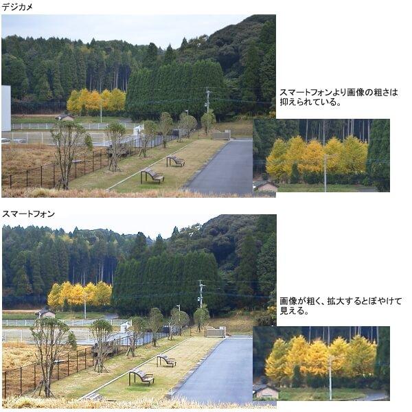 風景写真の比較